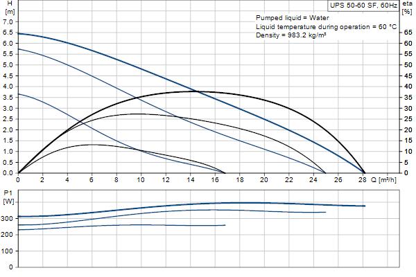 Grundfos Zone Valve Wiring Diagram Zone Valve Flow Diagram