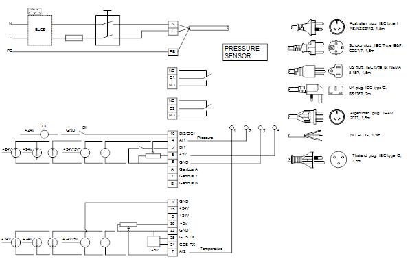 Grundfos Wire Diagram -1994 Jeep Wrangler 4 0 Engine Wiring Diagram |  Begeboy Wiring Diagram Source | Grundfos Wiring Diagrams |  | Begeboy Wiring Diagram Source